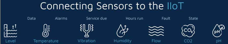 Connecting sensors to the iiot